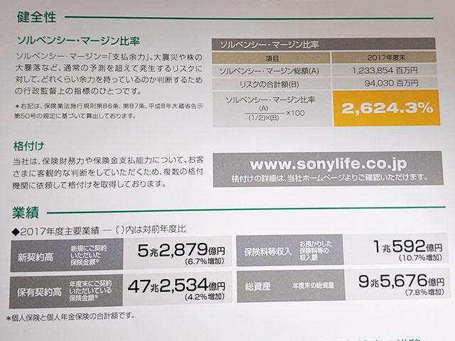 ソニー生命の財務健全性